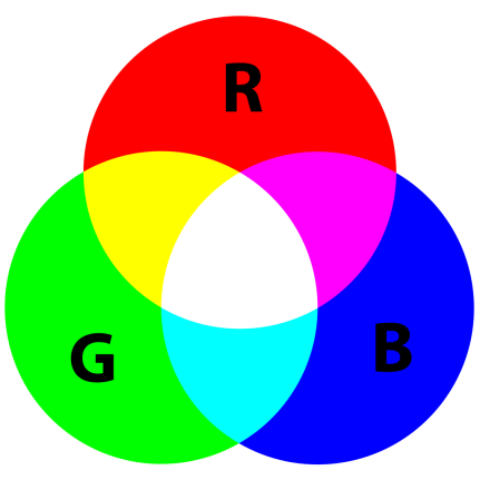 additivecolor_svg
