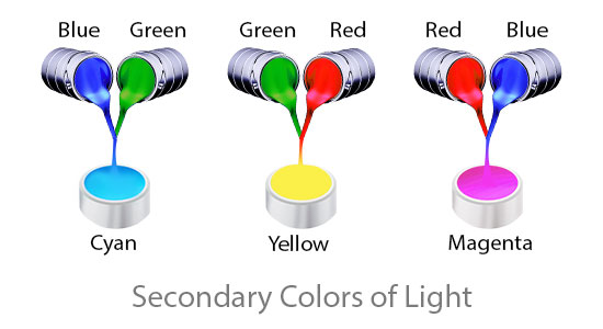 secondary-colors-of-light